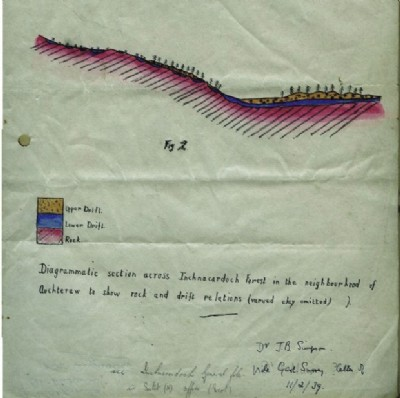 Geology Report on Inchnacardoch Forest 1939